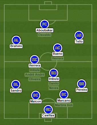 Porto lineup - Mitchell prediction 15/16